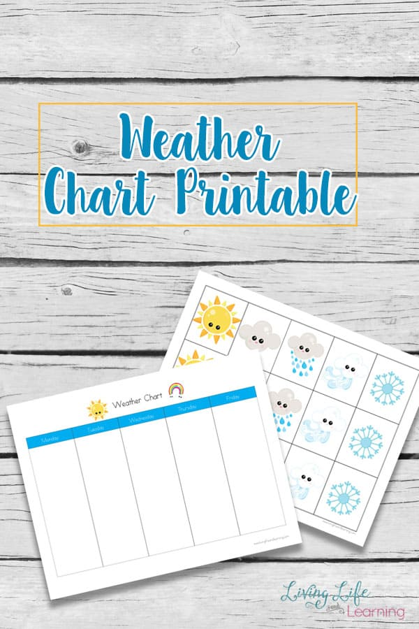 picture about Free Printable Weather Chart identify Free of charge Climate Chart Printable - Homeschool Giveaways