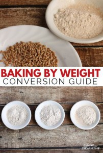 Baking-by-weight-1-688x1024