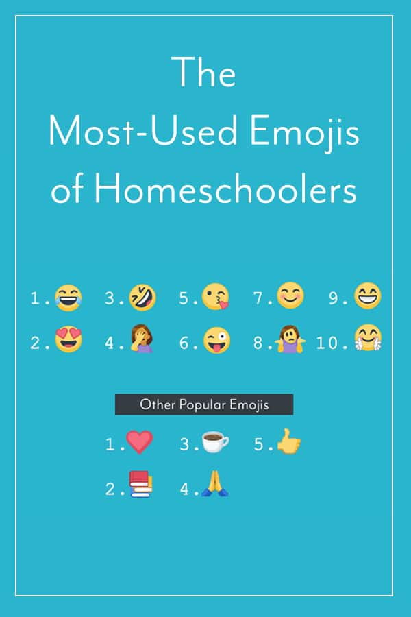 The Most-Used Emojis of Homeschoolers