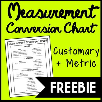 Free Printable Conversion Chart For Measurement Homeschool Giveaways