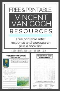 vincent-van-gogh-for-kids-art-history-for-kids-collage-1-683x1024