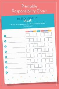 Printable Responsibility Chart